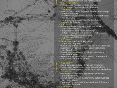 II Konferencja Filozofii Nauki i Metod Formalnych w Filozofii. Program